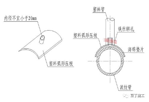 [国企]4个技术质量工艺标准化三维图集2021_101
