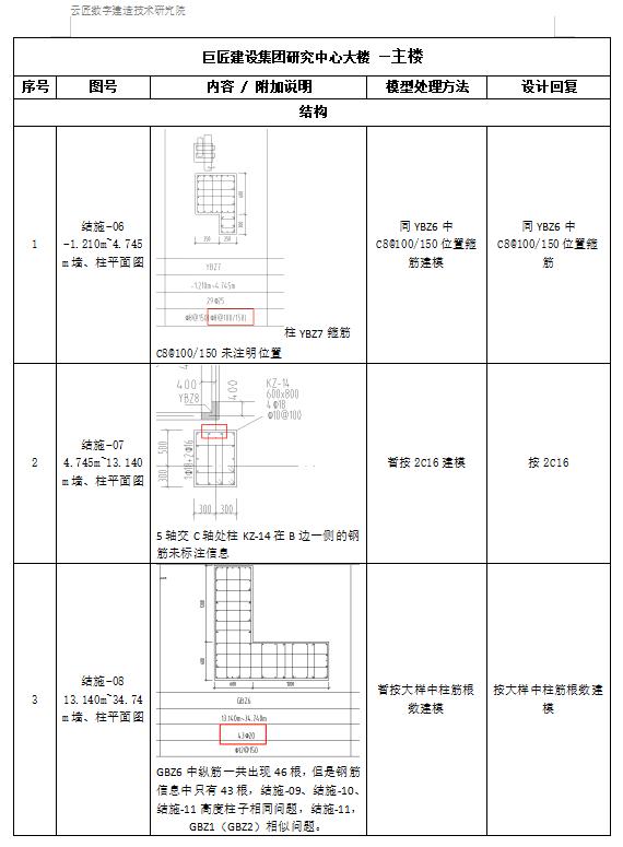 巨匠建设集团研究中心大楼BIM应用介绍_10