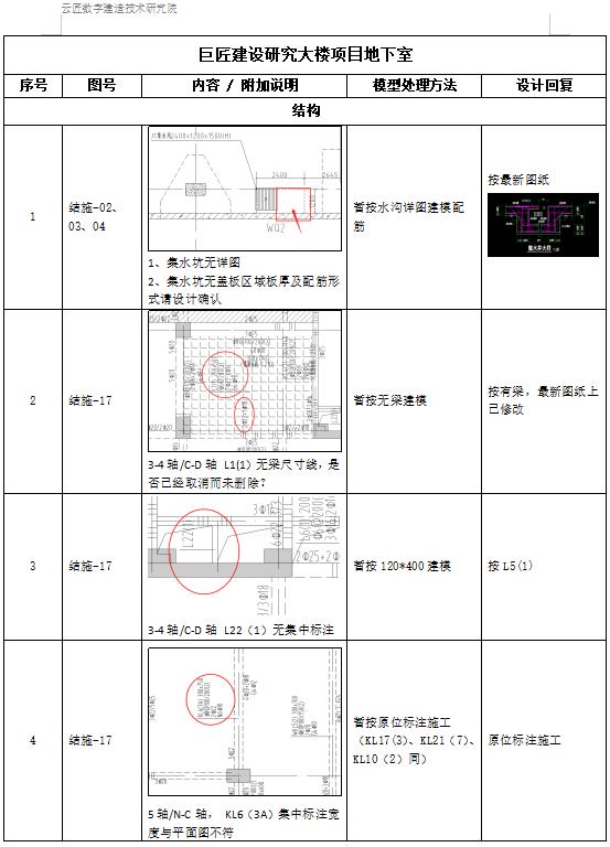 巨匠建设集团研究中心大楼BIM应用介绍_11