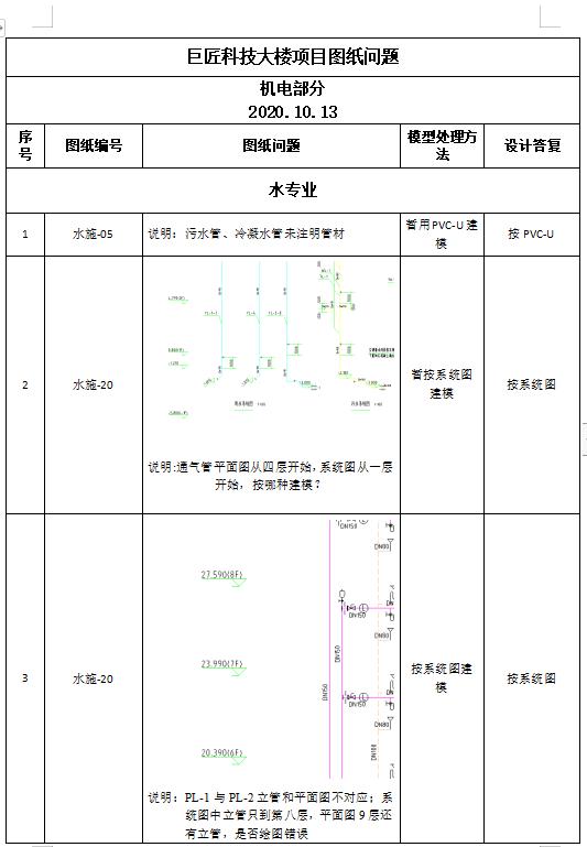 巨匠建设集团研究中心大楼BIM应用介绍_12