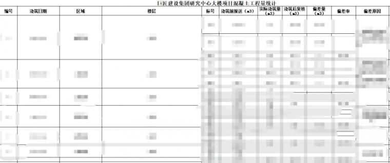 巨匠建设集团研究中心大楼BIM应用介绍_16