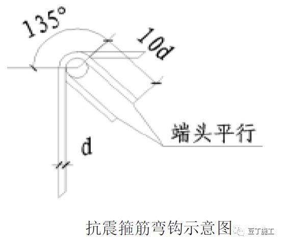 [国企]4个技术质量工艺标准化三维图集2021_10