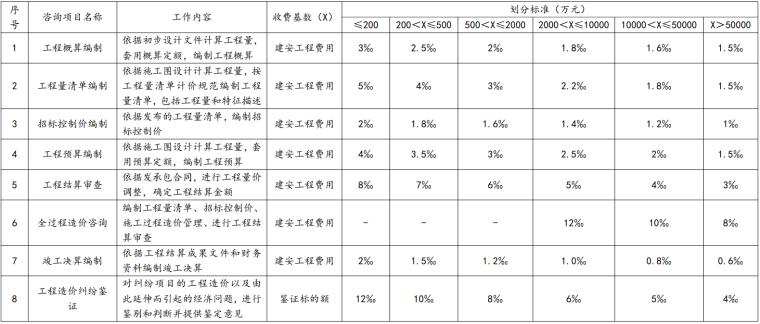 水利水电工程设计编制规定(2021+150p)_2