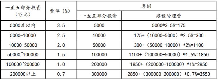 水利水电工程设计编制规定(2021+150p)_9