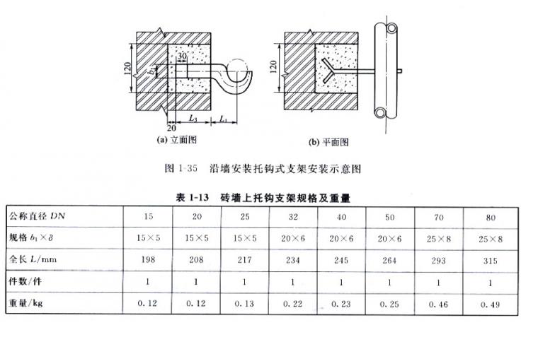 9月更新!安装工程工程量计算精品课件汇总_4