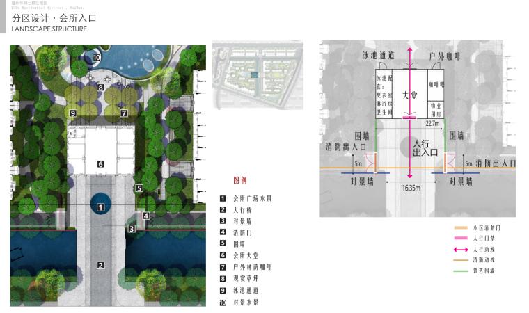[浙江]滨水宜居生态-都市园林住宅景观方案_7