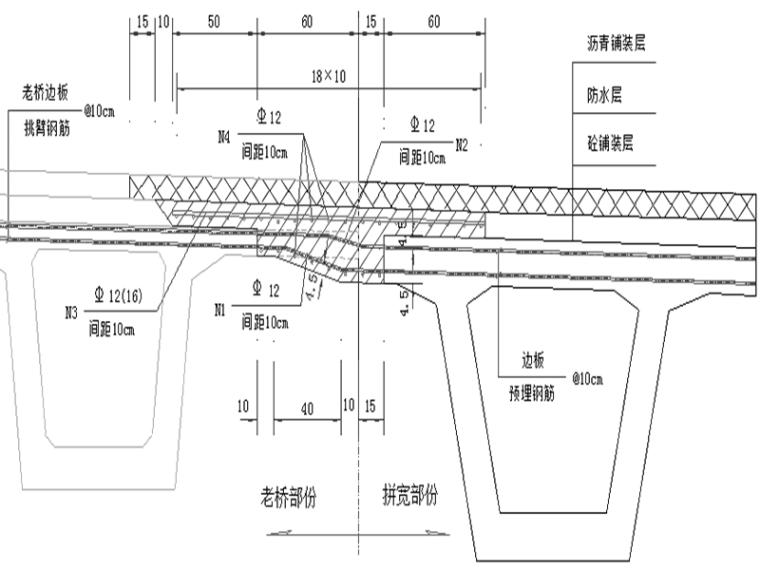 简支T梁桥及空心板梁桥拼宽技术专题汇报PPT_3