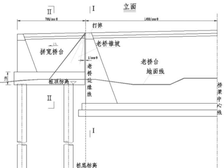 简支T梁桥及空心板梁桥拼宽技术专题汇报PPT_4
