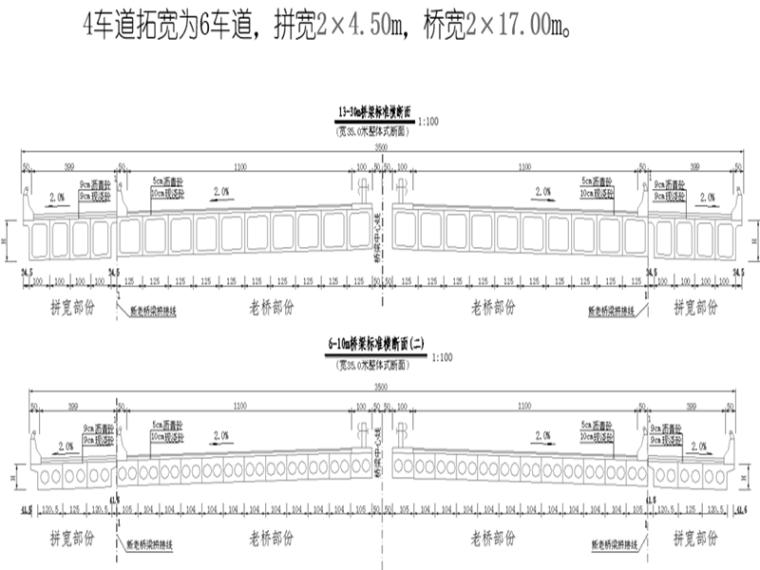 简支T梁桥及空心板梁桥拼宽技术专题汇报PPT_8