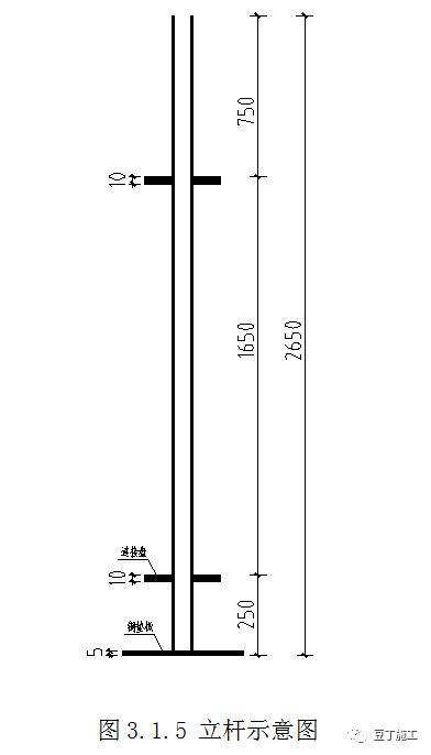 新型盘扣式支架搭设施工技术要点总结!_28