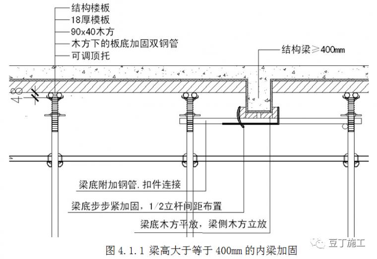新型盘扣式支架搭设施工技术要点总结!_32