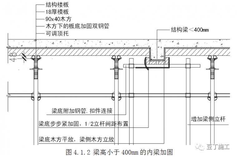 新型盘扣式支架搭设施工技术要点总结!_33