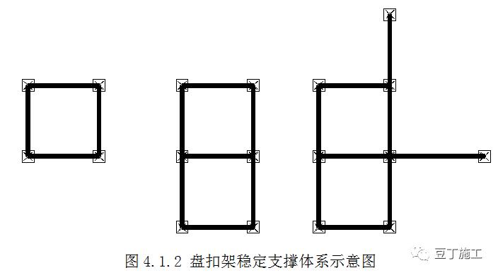 新型盘扣式支架搭设施工技术要点总结!_36