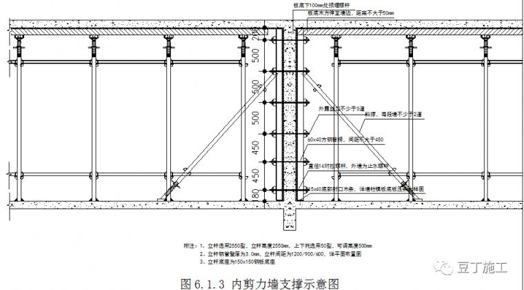 新型盘扣式支架搭设施工技术要点总结!_42