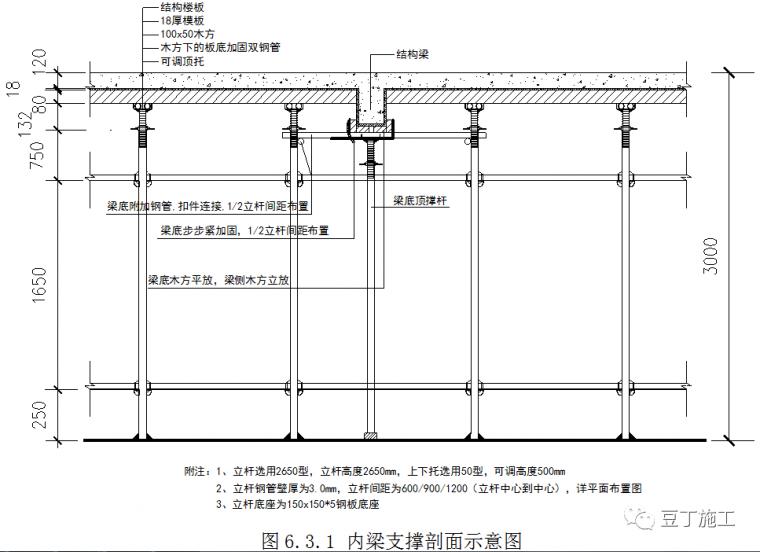 新型盘扣式支架搭设施工技术要点总结!_48