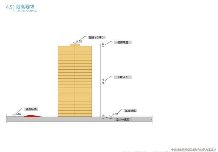 [湖北]现代简约生态城高层+洋房建筑方案_10