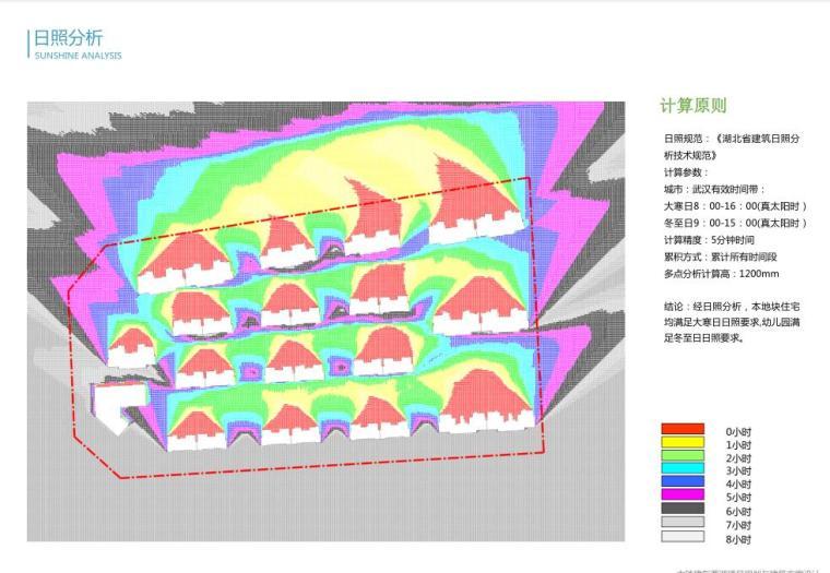 [湖北]现代简约生态城高层+洋房建筑方案_7