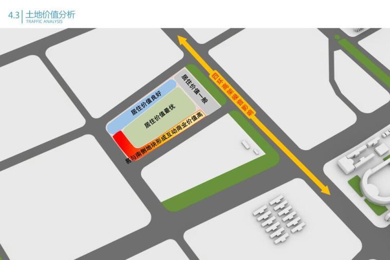 [湖北]现代简约生态城高层+洋房建筑方案_9