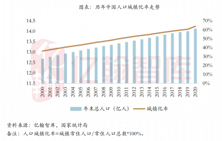 对2021地产行业现状的全面分析!数据说话_12
