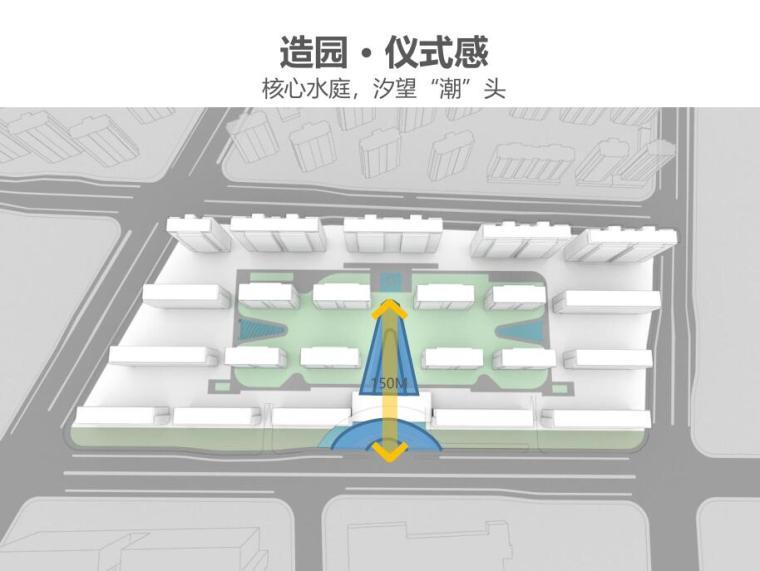 [浙江]现代雅致韵律-高层多层住宅建筑方案_14