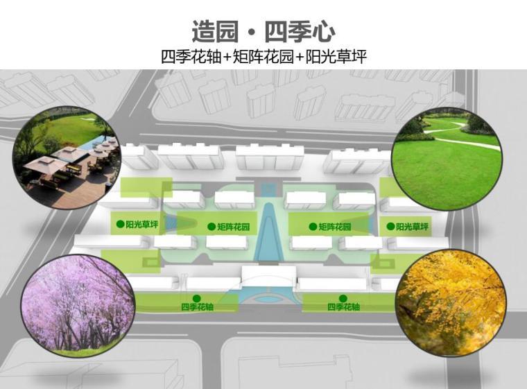 [浙江]现代雅致韵律-高层多层住宅建筑方案_10