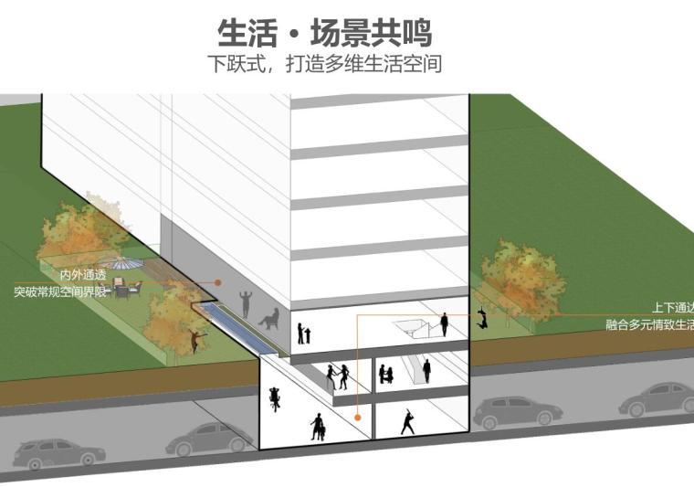 [浙江]现代雅致韵律-高层多层住宅建筑方案_8