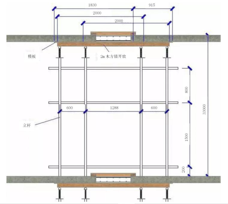 建筑市政工程标准化构造实施指南上305p_7