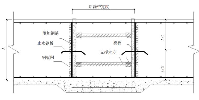 建筑市政工程标准化构造实施指南上305p_4