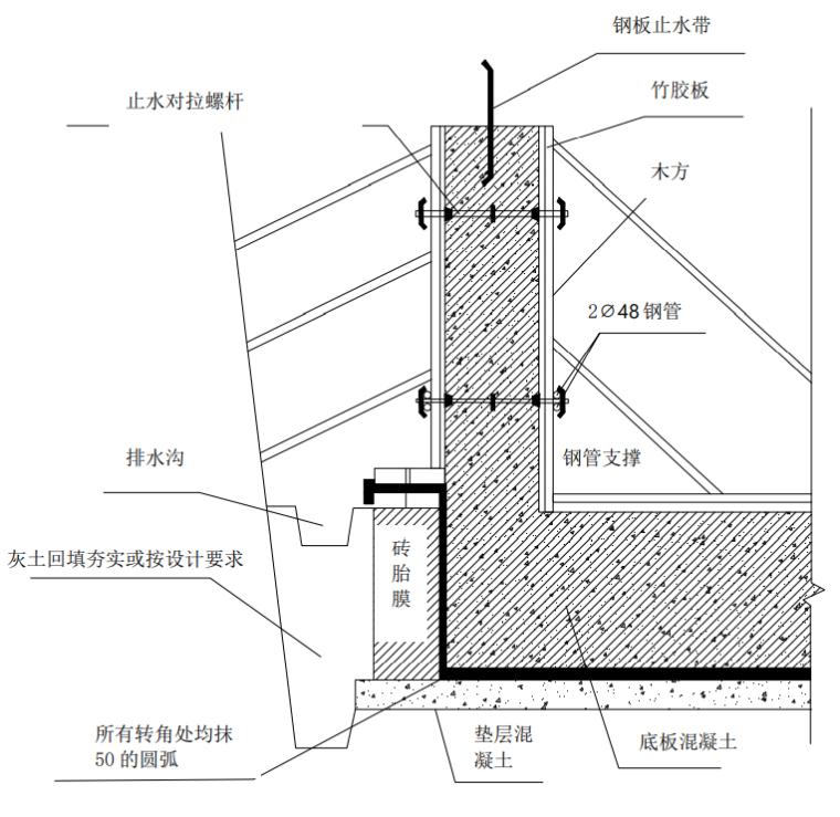 建筑市政工程标准化构造实施指南上305p_10