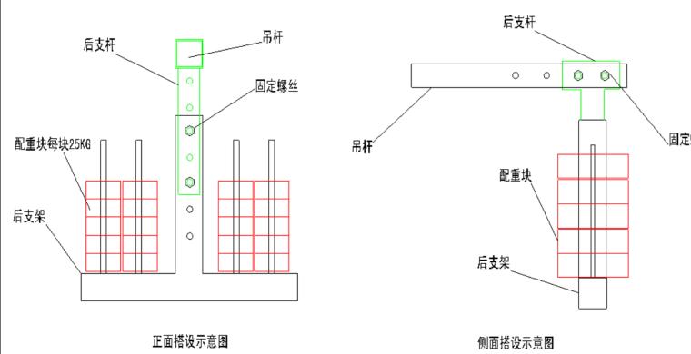 中建高处吊篮施工安全专项施工方案模板2021_9