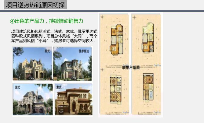 房地产目标定位与竞品分析(103页)_5