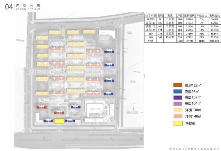 江苏新中式园林社区高层+洋房建筑方案2020_9