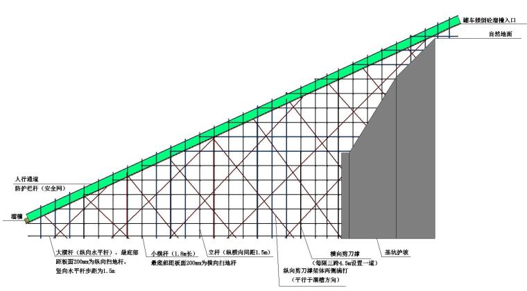 [国企]超高超厚筏板大体积混凝土施工方案_5