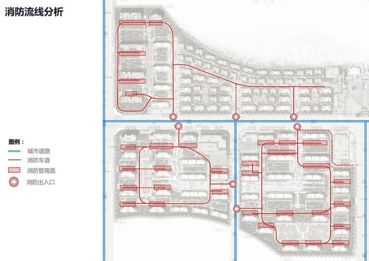 [安徽]现代典雅风格低层-高层洋房建筑方案_12