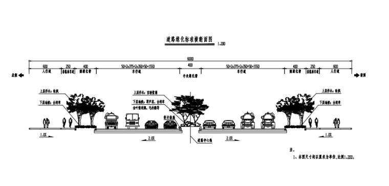 [广东]多条城市道路绿化工程施工图设计2019-image.png