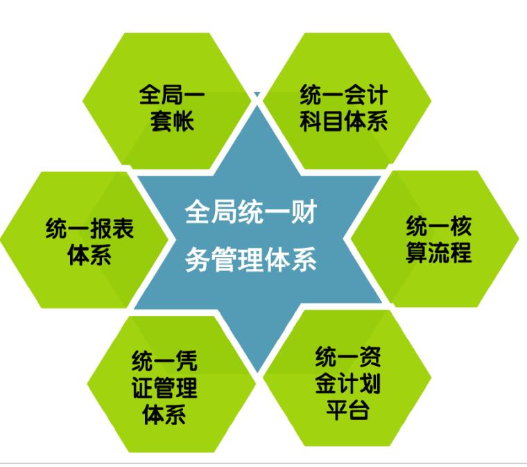 [深圳]中建智慧建造的探索与实践2019_5
