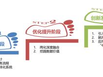 [深圳]中建智慧建造的探索与实践2019