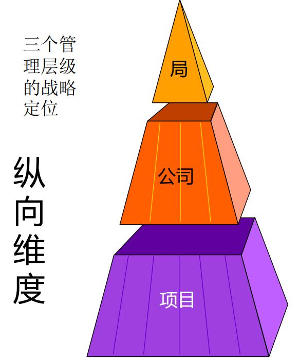[深圳]中建智慧建造的探索与实践2019_3