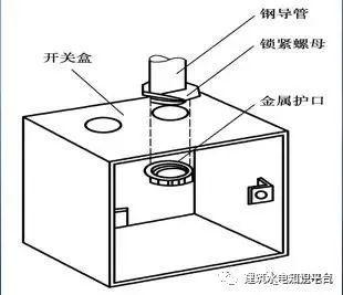 建筑水电预留预埋阶段工程质量通病_4