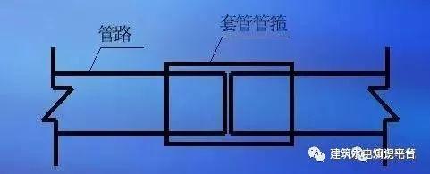 建筑水电预留预埋阶段工程质量通病_3