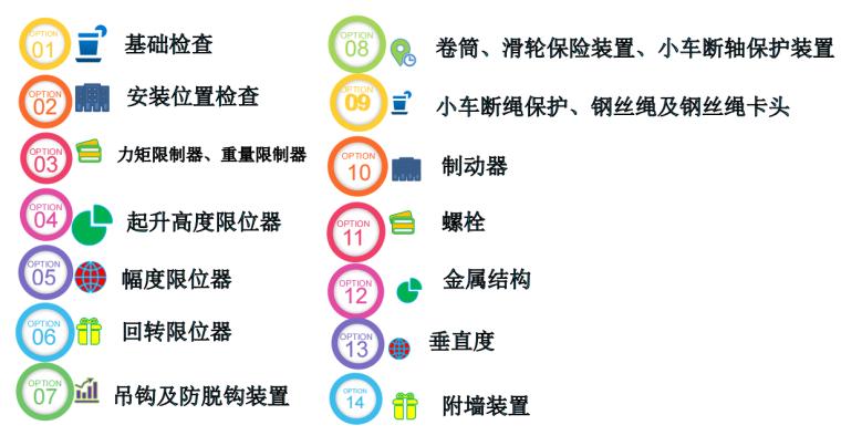[名企]贵州塔吊管理作业指导书201971P+PDF-[中天贵州]塔吊作业指导书_7