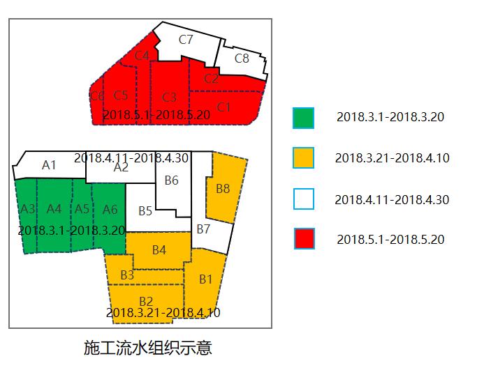 [国企]项目精细化管控指导手册2020172P_3
