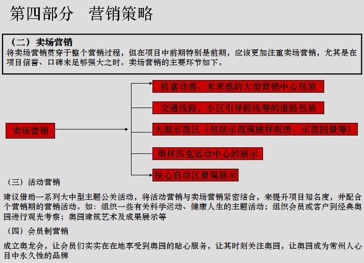 房地产策划几种方式(141页)_5
