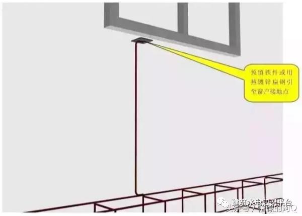 建筑物基础接地及防雷引下线隐蔽做法及要求_7