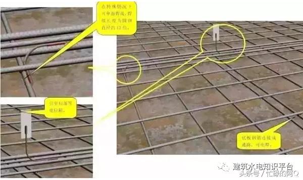 建筑物基础接地及防雷引下线隐蔽做法及要求_6