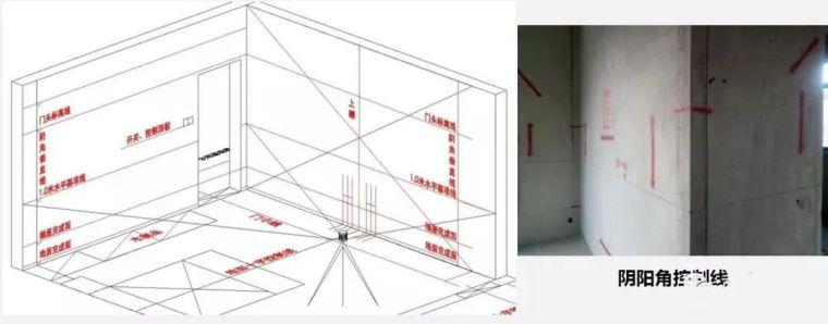 12套建筑工程施工工艺操作标准合集_47