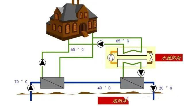 最全采暖系统原理图及动图,建议收藏!_3