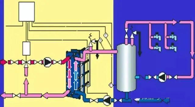 最全采暖系统原理图及动图,建议收藏!_5