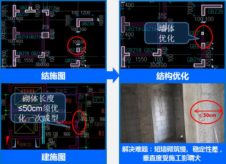 12套建筑工程施工工艺操作标准合集_8