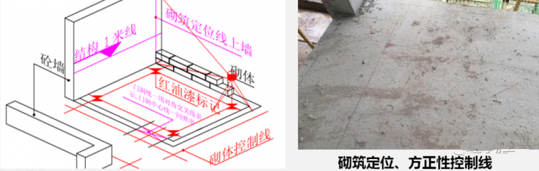 12套建筑工程施工工艺操作标准合集_42